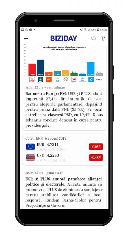 Biziday -  Aplicație de știri pentru Android și iOS